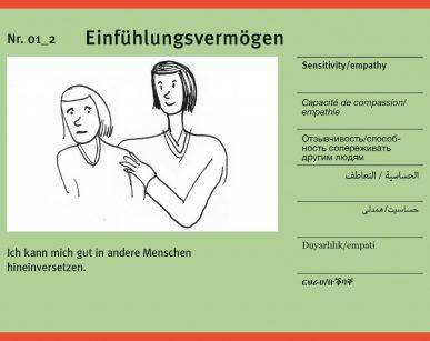 Kompetenzkarte